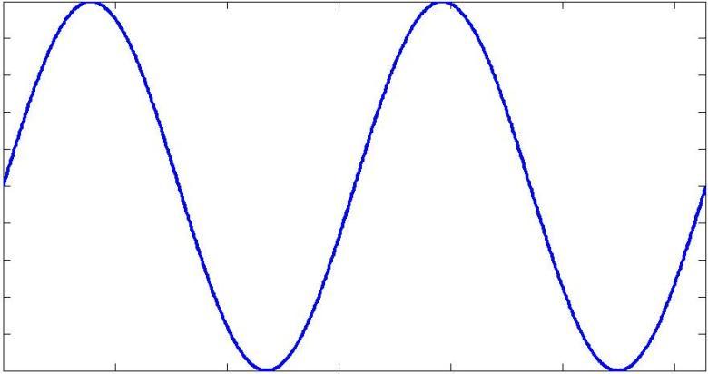 sinusoide_1