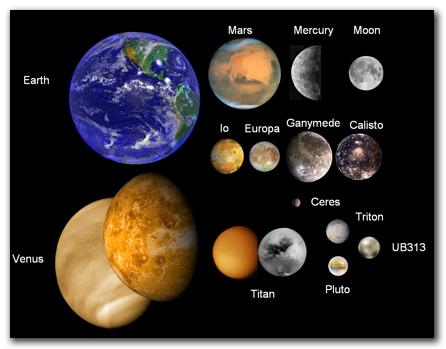 de los planetas enanos,