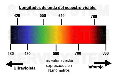 infrarrojo